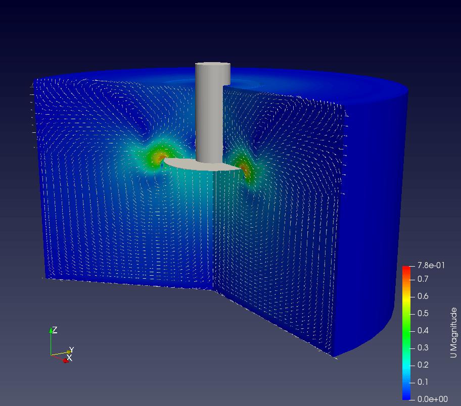 Código CFD hidrodinámico: Simulación de una placa de cierre con movimiento vertical.